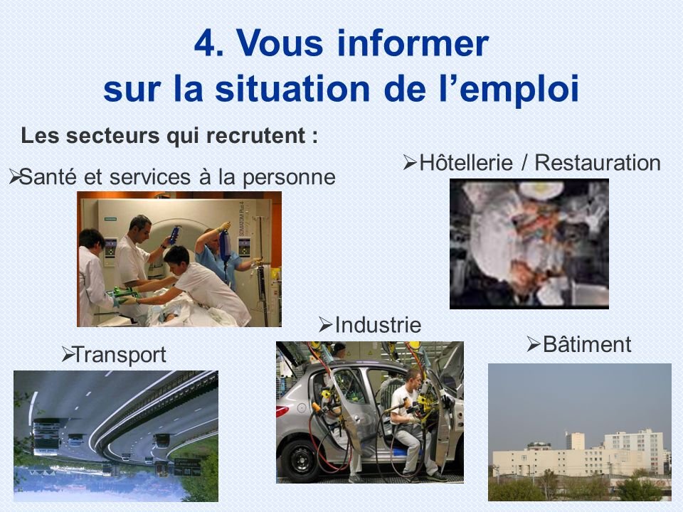 Santé et services à la personne Transport Les secteurs qui recrutent : 4. Vous informer sur la situation de lemploi Industrie Bâtiment Hôtellerie / Re