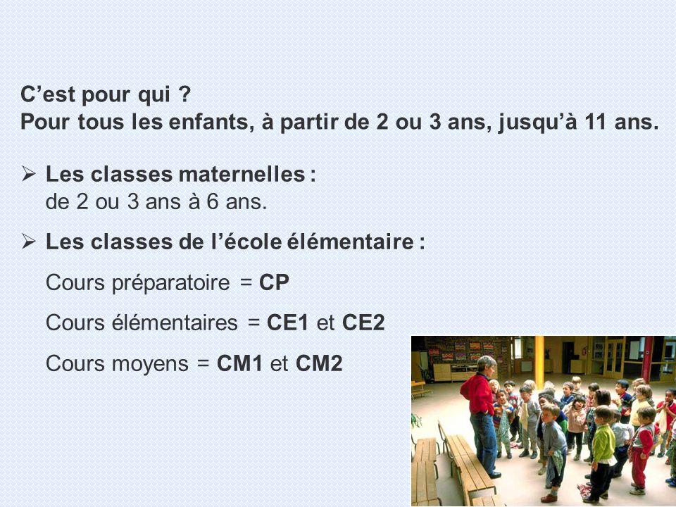 Les classes maternelles : de 2 ou 3 ans à 6 ans. Les classes de lécole élémentaire : Cours préparatoire = CP Cours élémentaires = CE1 et CE2 Cours moy