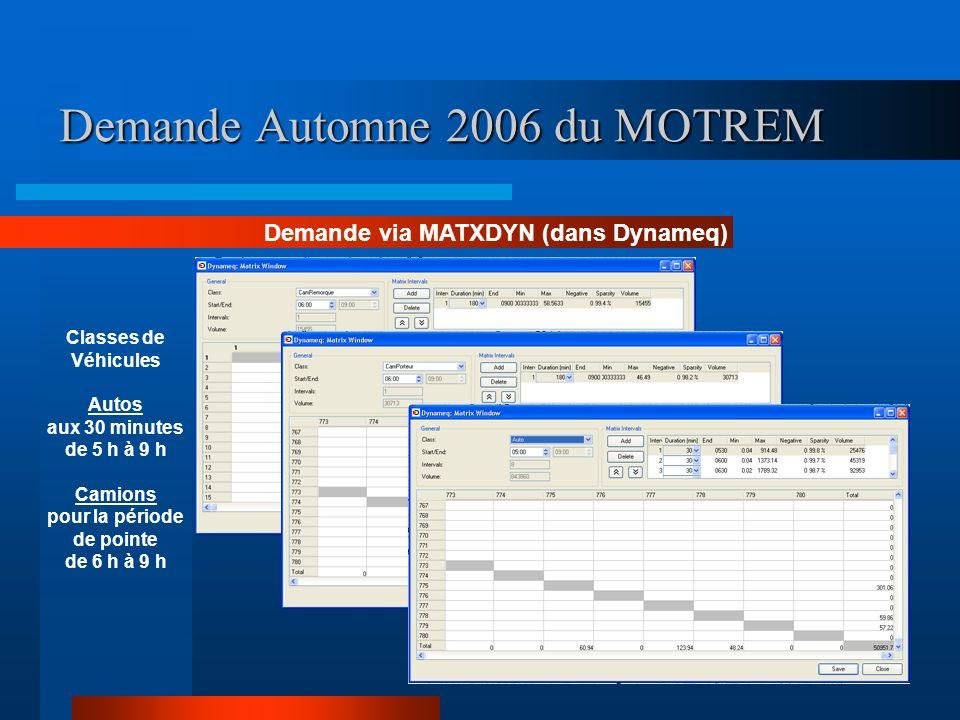 Demande Automne 2006 du MOTREM Demande via MATXDYN (dans Dynameq) Classes de Véhicules Autos aux 30 minutes de 5 h à 9 h Camions pour la période de po
