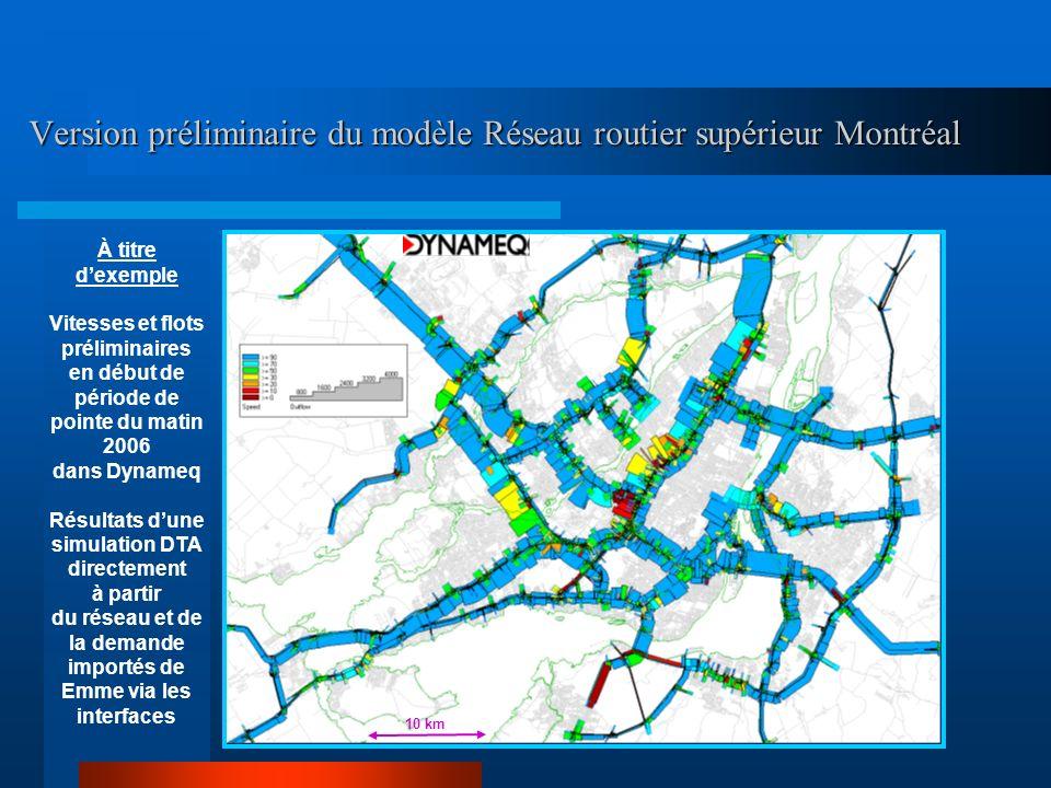 Version préliminaire du modèle Réseau routier supérieur Montréal À titre dexemple Vitesses et flots préliminaires en début de période de pointe du mat