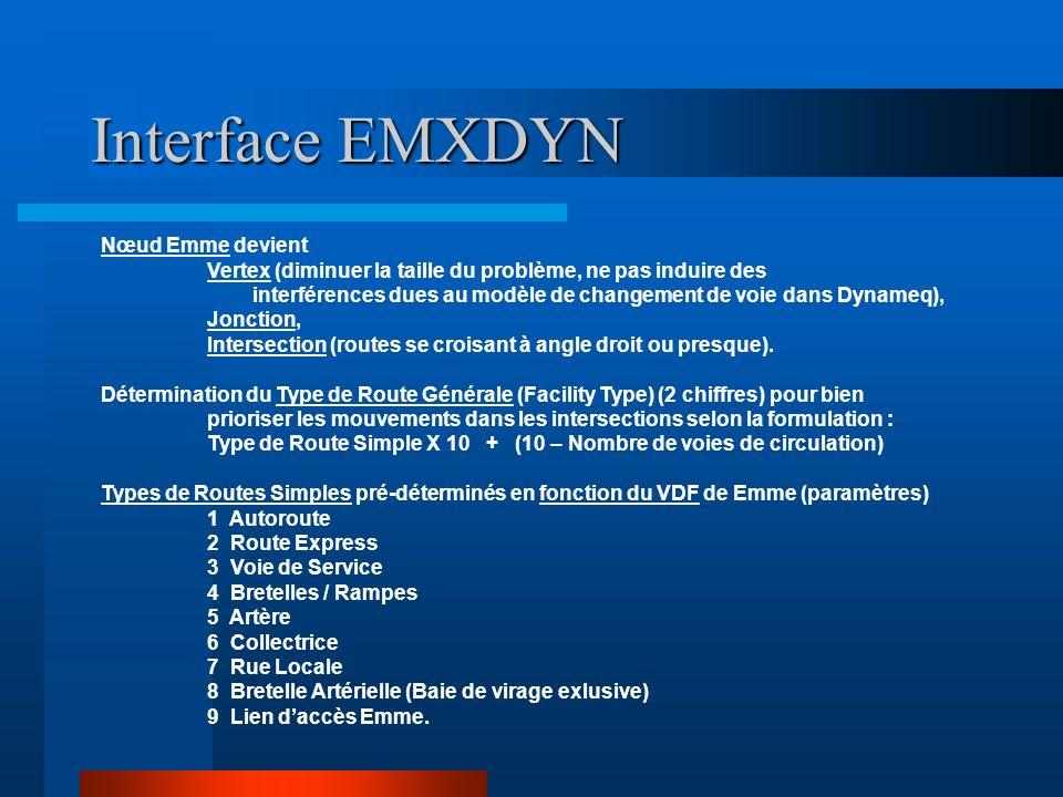 Interface EMXDYN Nœud Emme devient Vertex (diminuer la taille du problème, ne pas induire des interférences dues au modèle de changement de voie dans