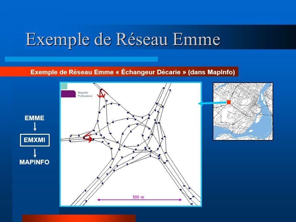 Version préliminaire du modèle Réseau routier supérieur Montréal À titre dexemple Vitesses et flots préliminaires en début de période de pointe du matin 2006 dans Dynameq Résultats dune simulation DTA directement à partir du réseau et de la demande importés de Emme via les interfaces 10 km