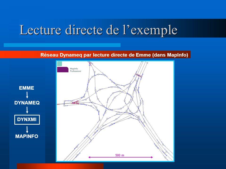 Lecture directe de lexemple Réseau Dynameq par lecture directe de Emme (dans MapInfo) DYNAMEQ DYNXMI MAPINFO EMME 500 m
