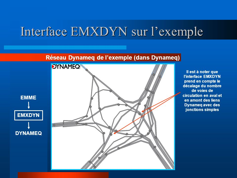 Interface EMXDYN sur lexemple Réseau Dynameq de lexemple (dans Dynameq) EMXDYN DYNAMEQ EMME Il est à noter que linterface EMXDYN prend en compte le dé