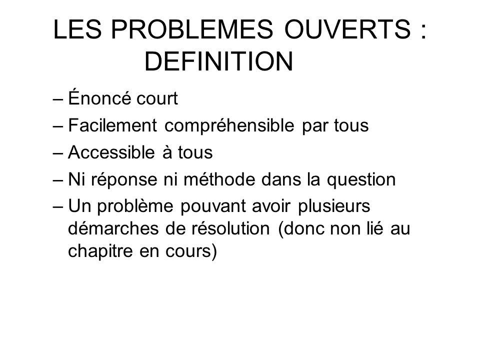 LES PROBLEMES OUVERTS : DEFINITION –Énoncé court –Facilement compréhensible par tous –Accessible à tous –Ni réponse ni méthode dans la question –Un pr