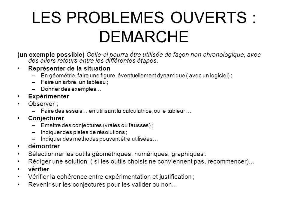 LES PROBLEMES OUVERTS : DEMARCHE (un exemple possible) Celle-ci pourra être utilisée de façon non chronologique, avec des allers retours entre les dif