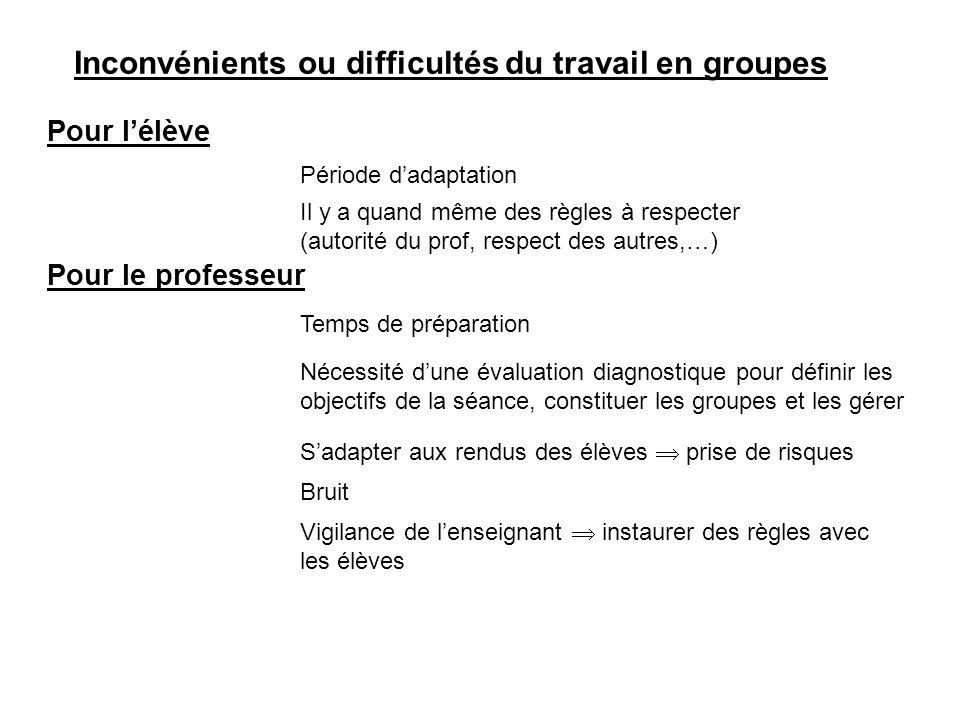 Inconvénients ou difficultés du travail en groupes Pour lélève Il y a quand même des règles à respecter (autorité du prof, respect des autres,…) Pour