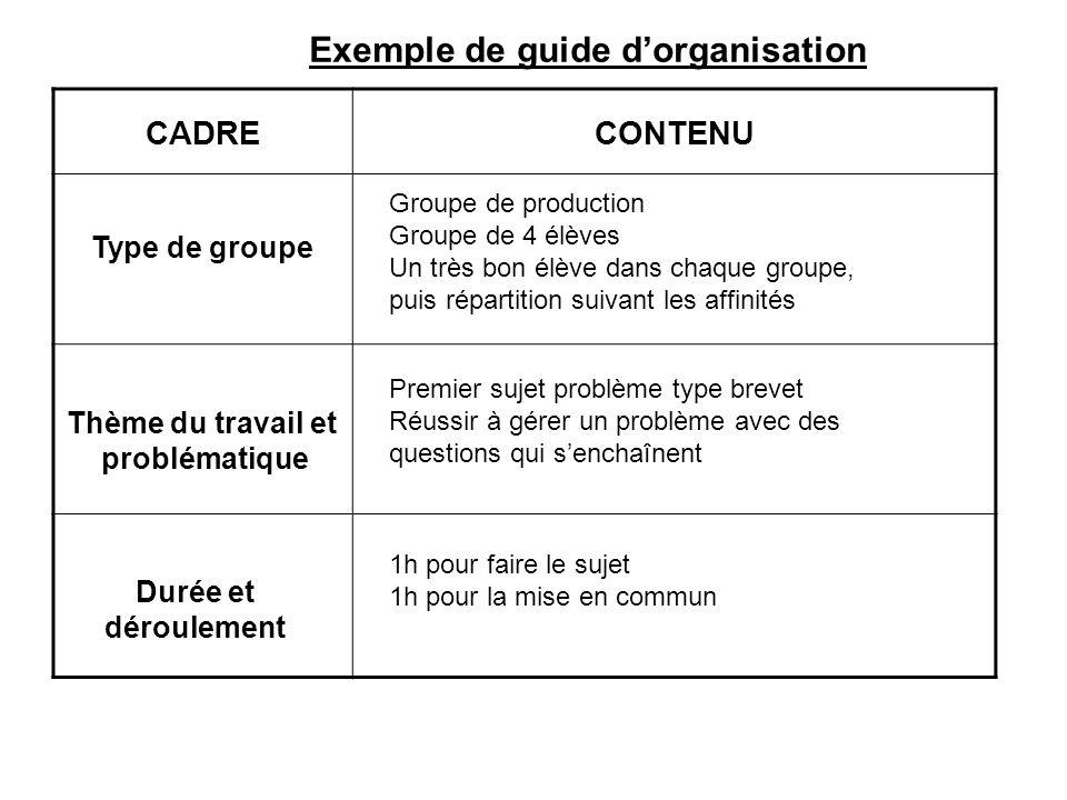 Exemple de guide dorganisation CADRECONTENU Type de groupe Thème du travail et problématique Durée et déroulement Groupe de production Groupe de 4 élè
