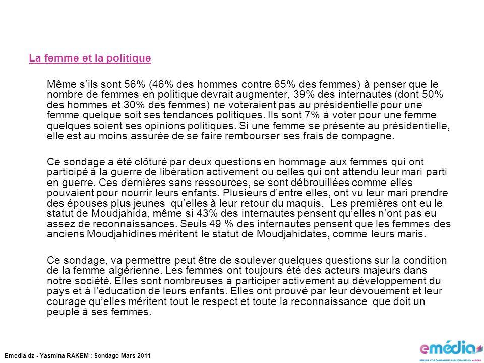 Emedia dz - Yasmina RAKEM : Sondage Mars 2011 La femme et la politique Même sils sont 56% (46% des hommes contre 65% des femmes) à penser que le nombr