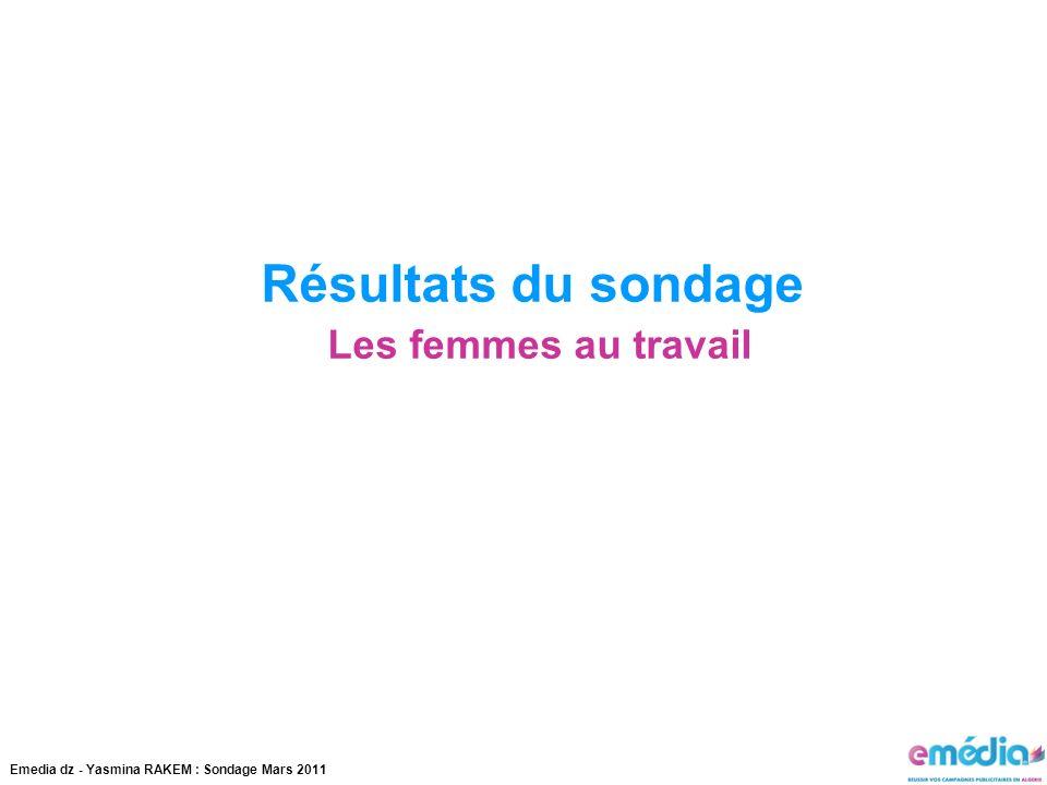 Emedia dz - Yasmina RAKEM : Sondage Mars 2011 Résultats du sondage Les femmes au travail