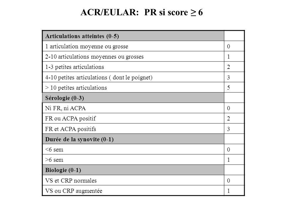 Articulations atteintes (0-5) 1 articulation moyenne ou grosse0 2-10 articulations moyennes ou grosses1 1-3 petites articulations2 4-10 petites articu