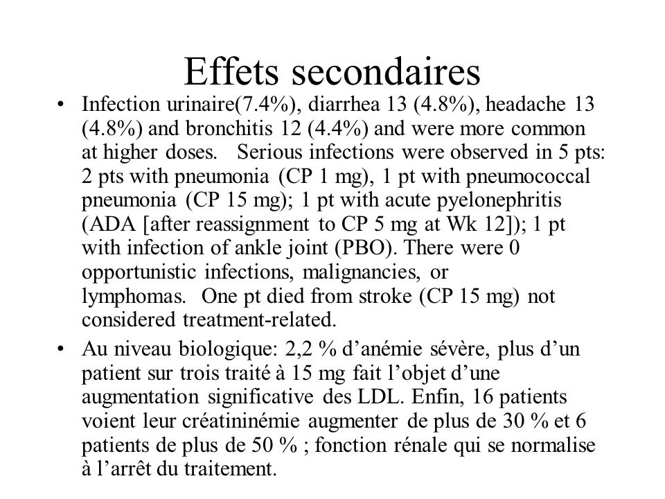 Effets secondaires Infection urinaire(7.4%), diarrhea 13 (4.8%), headache 13 (4.8%) and bronchitis 12 (4.4%) and were more common at higher doses. Ser
