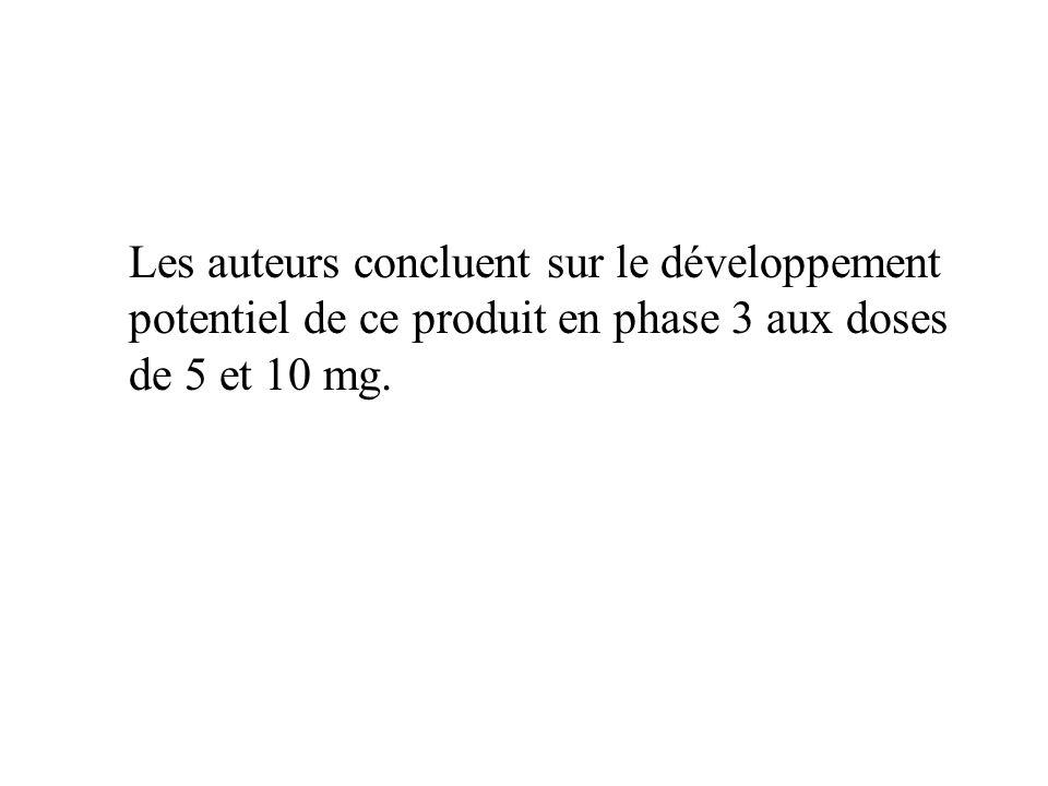 Les auteurs concluent sur le développement potentiel de ce produit en phase 3 aux doses de 5 et 10 mg.