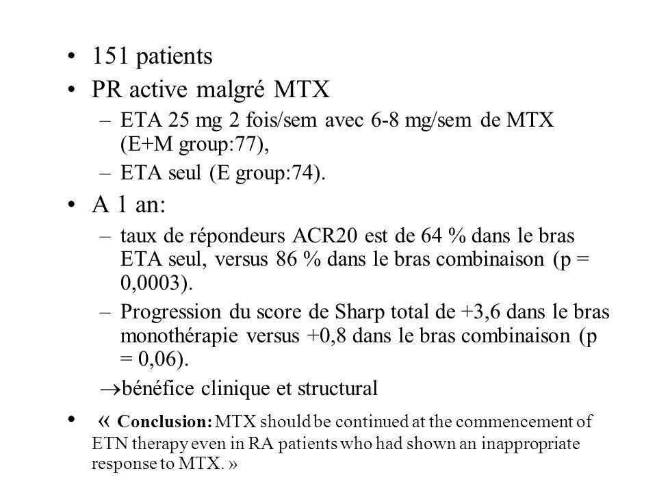 151 patients PR active malgré MTX –ETA 25 mg 2 fois/sem avec 6-8 mg/sem de MTX (E+M group:77), –ETA seul (E group:74). A 1 an: –taux de répondeurs ACR
