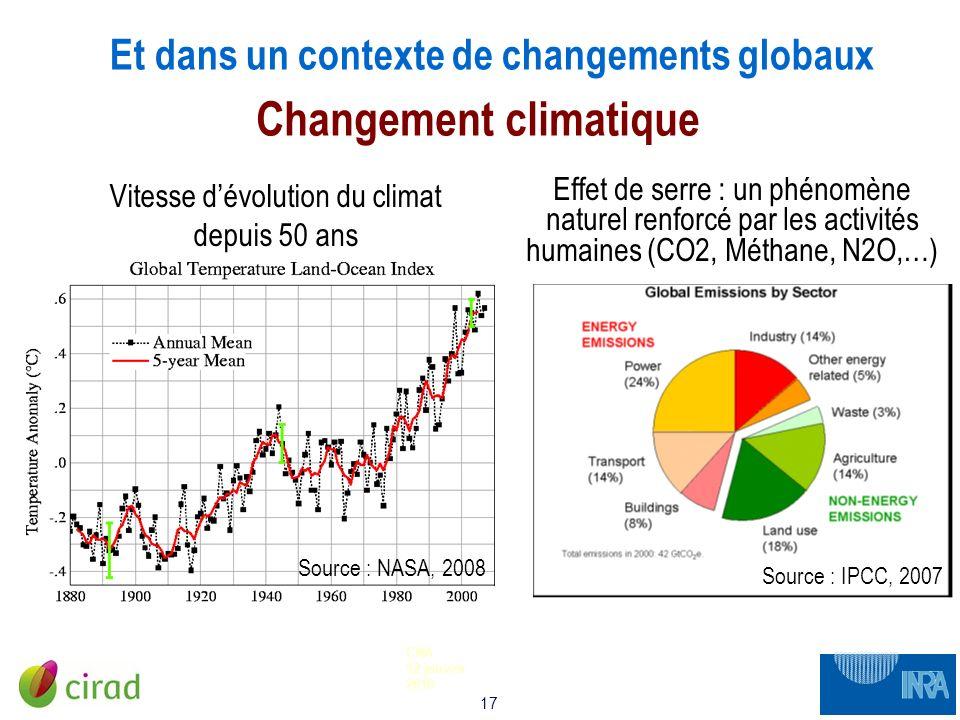17 CNA 12 janvier 2010 Et dans un contexte de changements globaux Changement climatique Source : NASA, 2008 Effet de serre : un phénomène naturel renf
