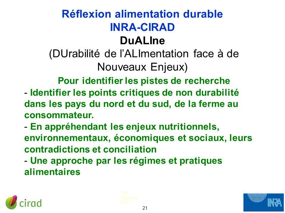 21 CNA 12 janvier 2010 Réflexion alimentation durable INRA-CIRAD DuALIne (DUrabilité de lALImentation face à de Nouveaux Enjeux) Pour identifier les p