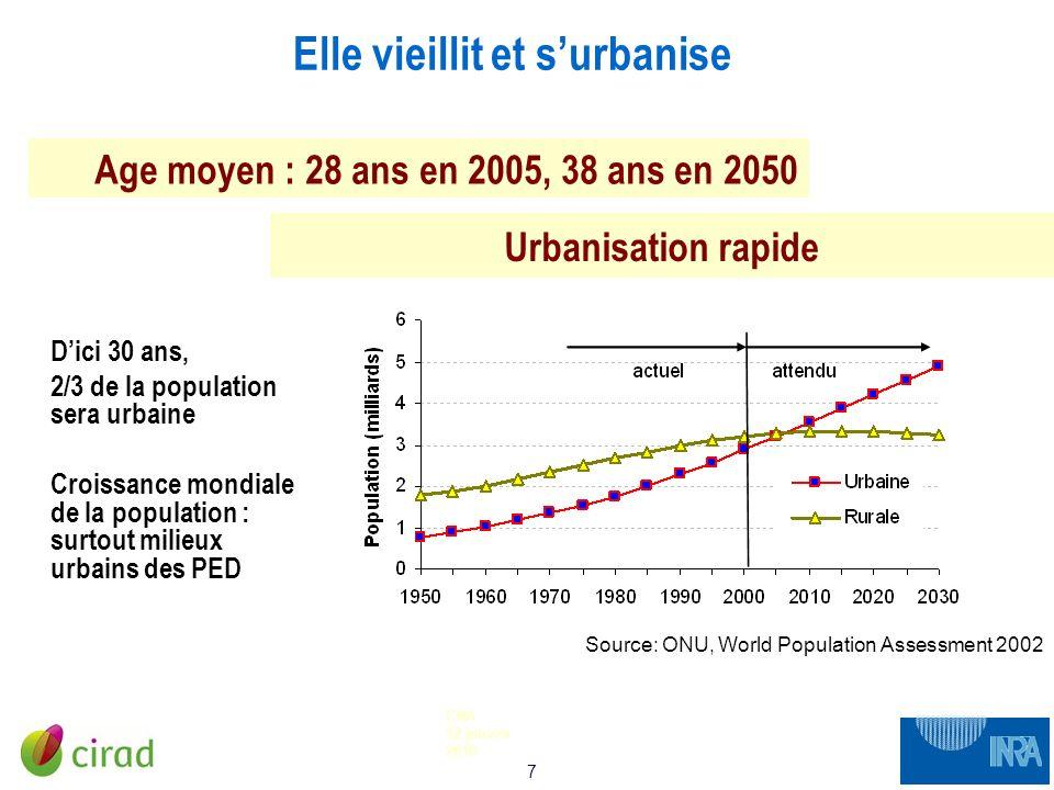 7 CNA 12 janvier 2010 Elle vieillit et surbanise Dici 30 ans, 2/3 de la population sera urbaine Croissance mondiale de la population : surtout milieux