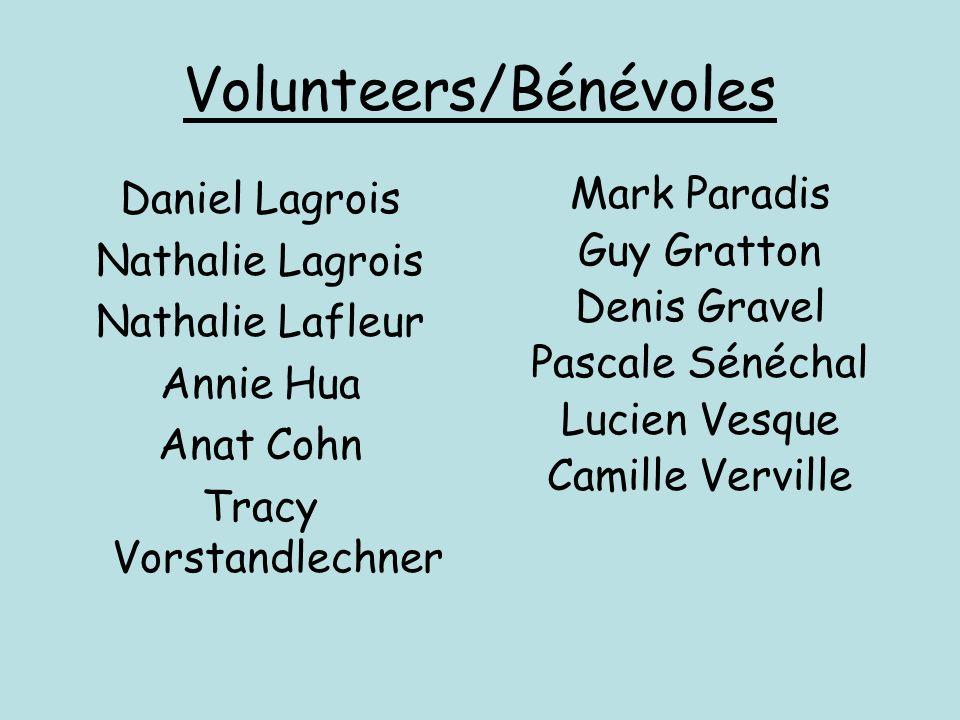 Volunteers/Bénévoles Daniel Lagrois Nathalie Lagrois Nathalie Lafleur Annie Hua Anat Cohn Tracy Vorstandlechner Mark Paradis Guy Gratton Denis Gravel