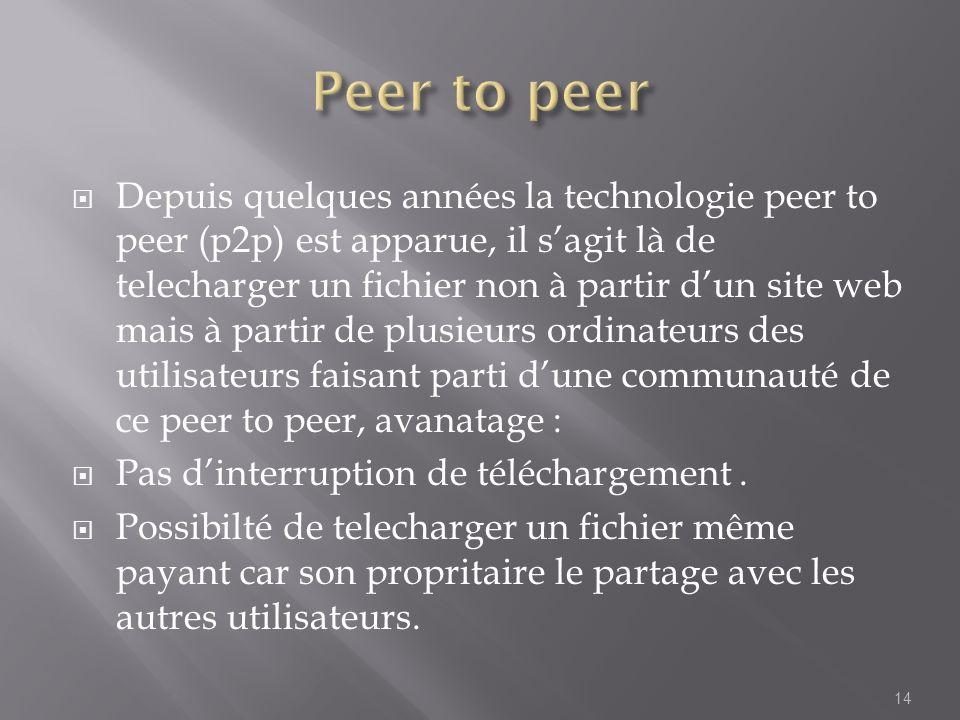 Depuis quelques années la technologie peer to peer (p2p) est apparue, il sagit là de telecharger un fichier non à partir dun site web mais à partir de