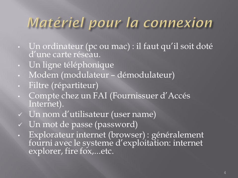 Un ordinateur (pc ou mac) : il faut quil soit doté dune carte réseau. Un ligne téléphonique Modem (modulateur – démodulateur) Filtre (répartiteur) Com