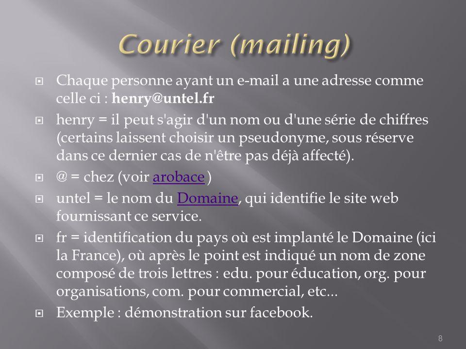 Chaque personne ayant un e-mail a une adresse comme celle ci : henry@untel.fr henry = il peut s'agir d'un nom ou d'une série de chiffres (certains lai
