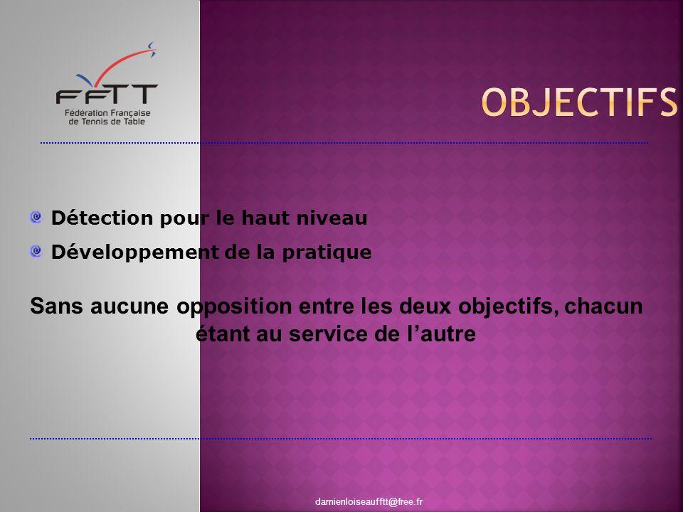 Détection pour le haut niveau Développement de la pratique Sans aucune opposition entre les deux objectifs, chacun étant au service de lautre damienloiseaufftt@free.fr