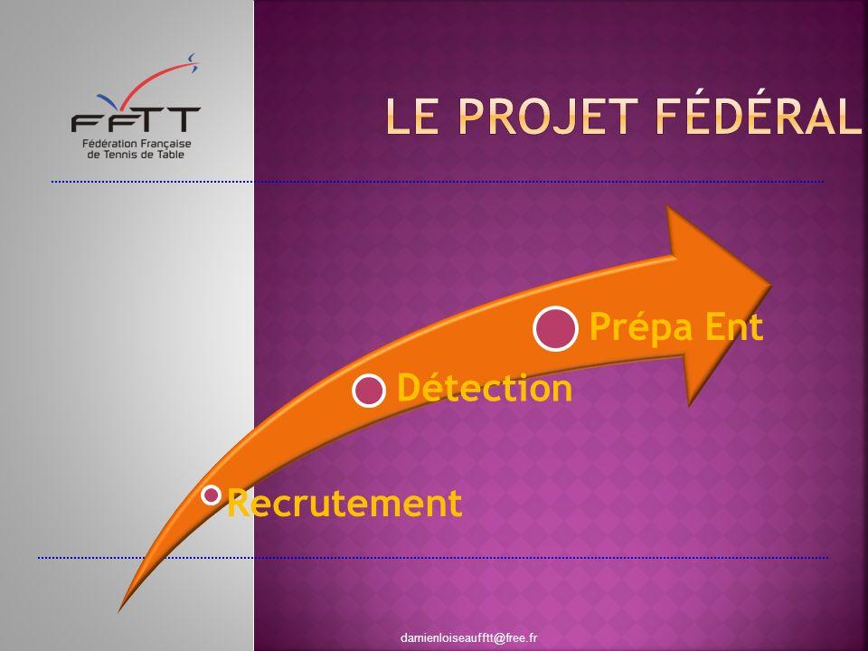 Recrutement (4 / 7 ans) Détection nationale (8 / 9 ans) Préparation à lentraînement (9 /11 ans) Lâge nest quun repère on évolue en fonction de son niveau damienloiseaufftt@free.fr