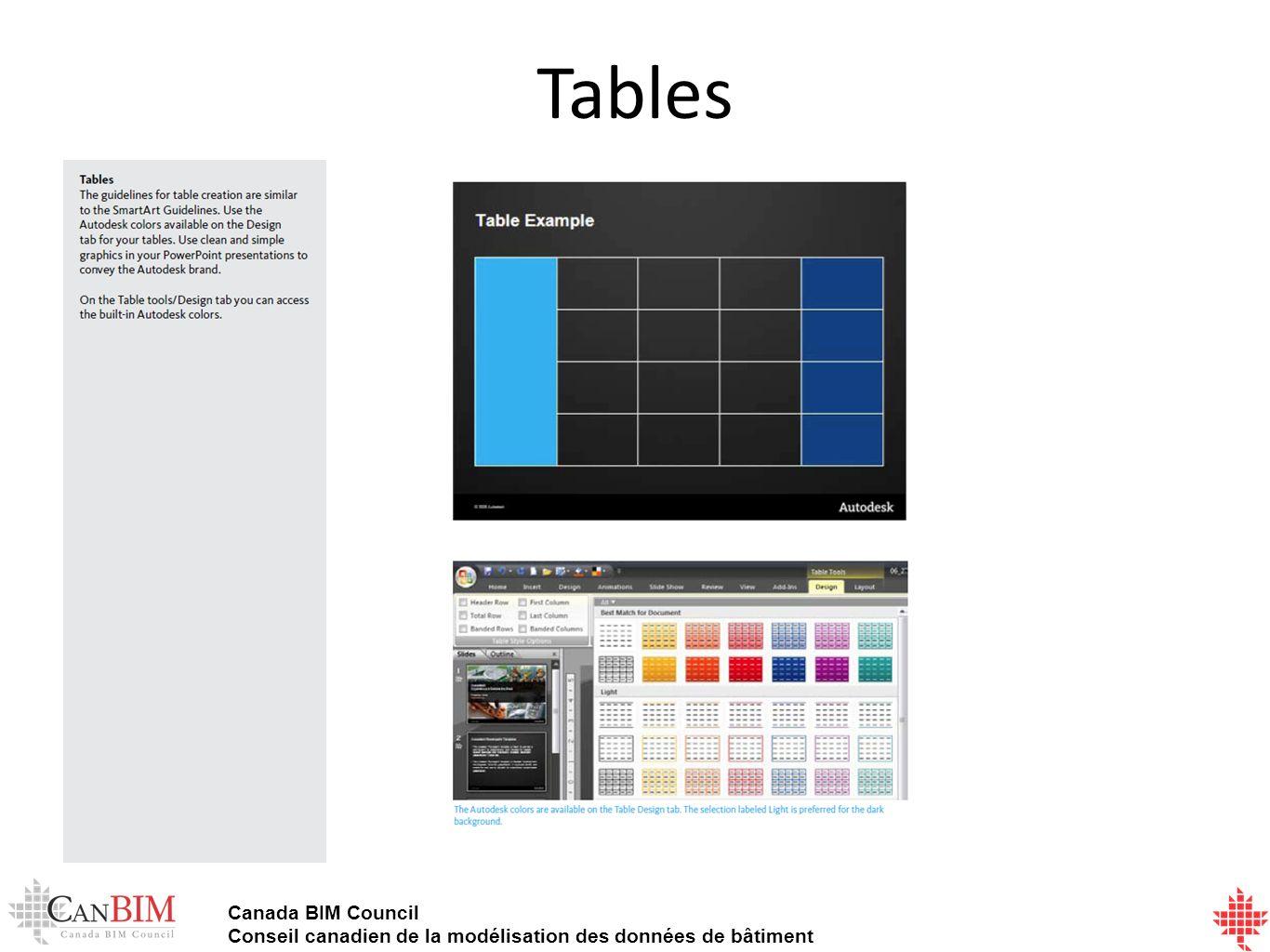 Canada BIM Council Conseil canadien de la modélisation des données de bâtiment Tables