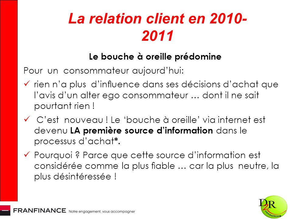 La relation client en 2010- 2011 Le bouche à oreille prédomine Pour un consommateur aujourdhui: rien na plus dinuence dans ses décisions dachat que la