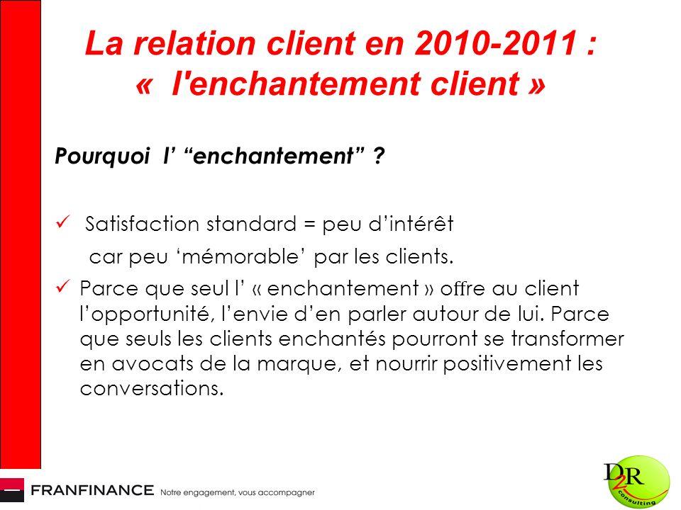 La relation client en 2010-2011 : « l'enchantement client » Pourquoi l enchantement ? Satisfaction standard = peu dintérêt car peu mémorable par les c