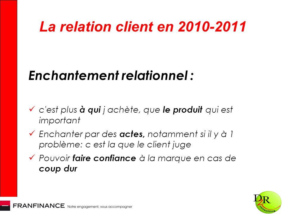 La relation client en 2010-2011 Enchantement relationnel : c est plus à qui j achète, que le produit qui est important Enchanter par des actes, notamment si il y à 1 problème: c est la que le client juge Pouvoir faire confiance à la marque en cas de coup dur
