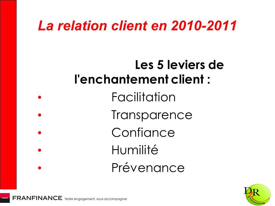 La relation client en 2010-2011 Les 5 leviers de l enchantement client : Facilitation Transparence Confiance Humilité Prévenance