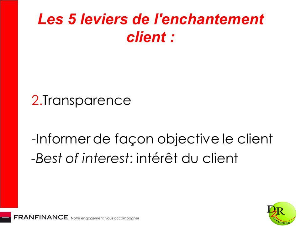 Les 5 leviers de l enchantement client : 2.Transparence -Informer de façon objective le client -Best of interest: intérêt du client