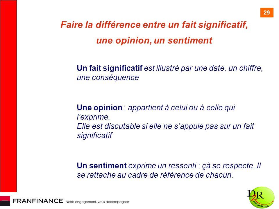 29 Faire la différence entre un fait significatif, une opinion, un sentiment Un fait significatif est illustré par une date, un chiffre, une conséquence Une opinion : appartient à celui ou à celle qui lexprime.