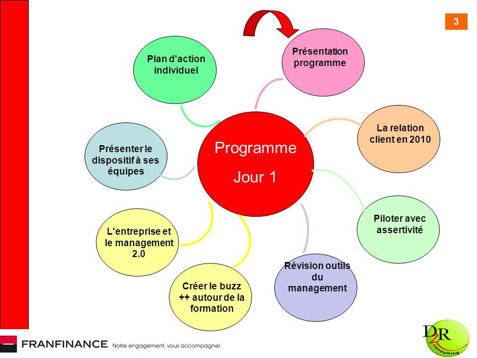 3 Programme Jour 1 Présentation programme La relation client en 2010 Piloter avec assertivité Révision outils du management Créer le buzz ++ autour de la formation Présenter le dispositif à ses équipes Plan d action individuel L entreprise et le management 2.0