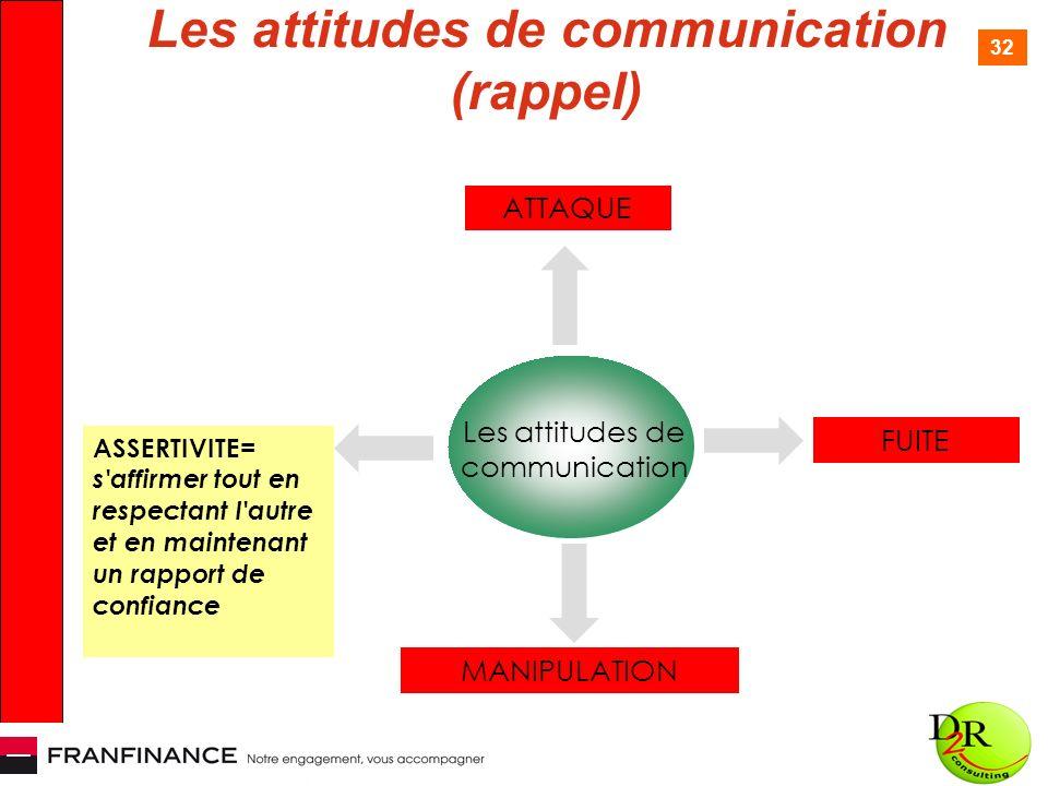 32 Les attitudes de communication (rappel) Les attitudes de communication FUITE ATTAQUE MANIPULATION ASSERTIVITE= s'affirmer tout en respectant l'autr