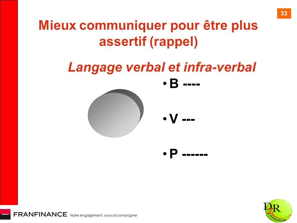 33 Langage verbal et infra-verbal B ---- V --- P ------ Mieux communiquer pour être plus assertif (rappel)