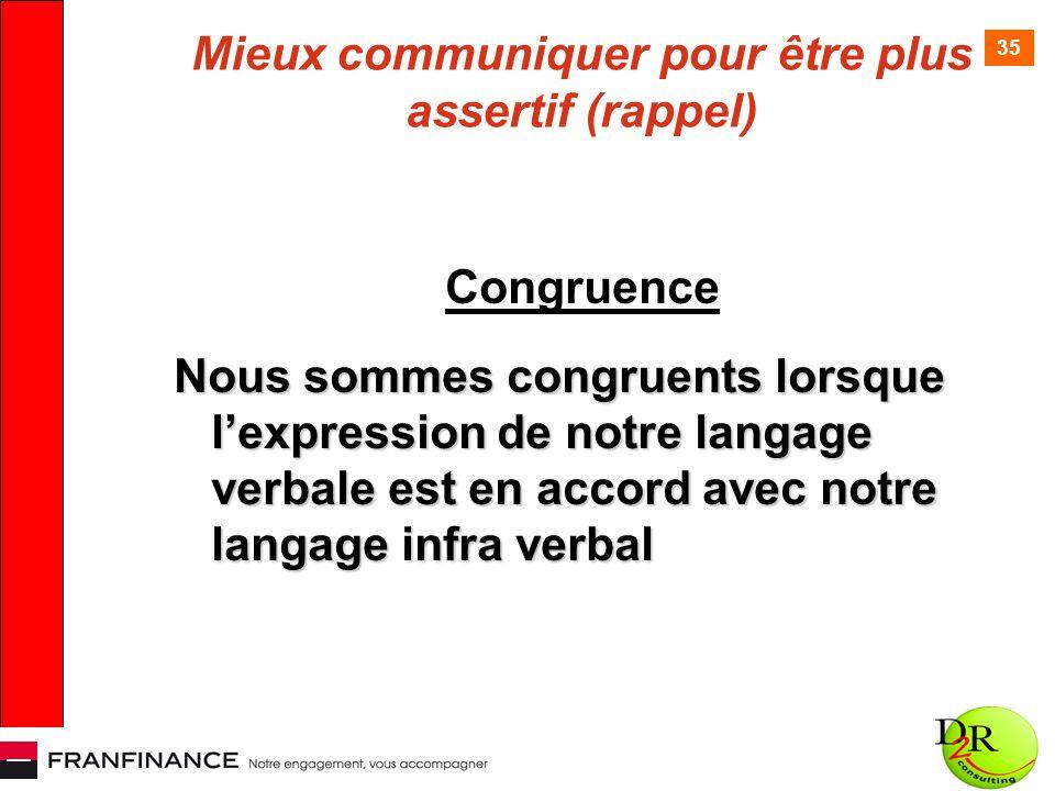 35 Mieux communiquer pour être plus assertif (rappel) Congruence Nous sommes congruents lorsque lexpression de notre langage verbale est en accord avec notre langage infra verbal