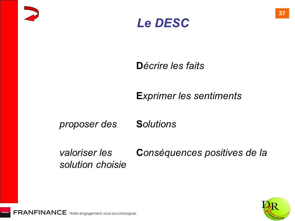37 Le DESC Décrire les faits Exprimer les sentiments proposer des Solutions valoriser les Conséquences positives de la solution choisie