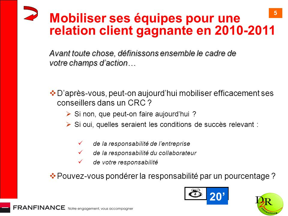 5 Mobiliser ses équipes pour une relation client gagnante en 2010-2011 Avant toute chose, définissons ensemble le cadre de votre champs daction… Daprès-vous, peut-on aujourdhui mobiliser efficacement ses conseillers dans un CRC .