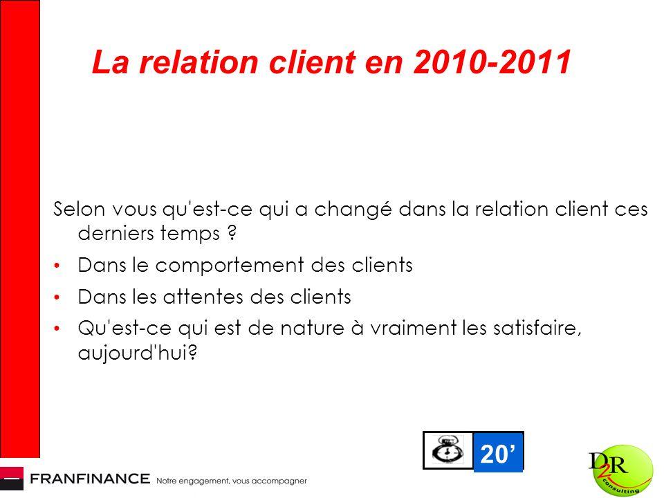 La relation client en 2010-2011 Selon vous qu'est-ce qui a changé dans la relation client ces derniers temps ? Dans le comportement des clients Dans l