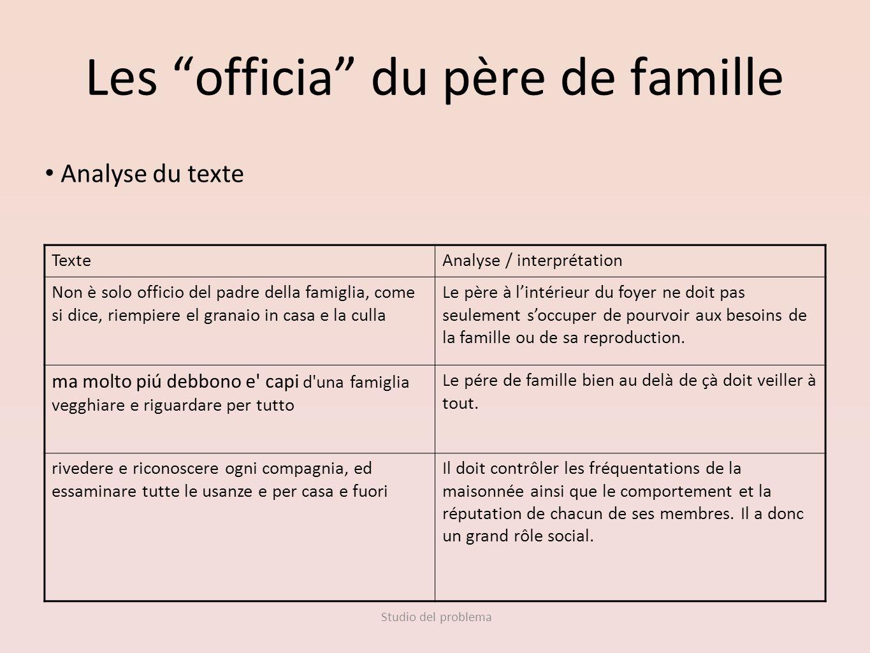 Studio del problema Les officia du père de famille Analyse du texte TexteAnalyse / interprétation Non è solo officio del padre della famiglia, come si