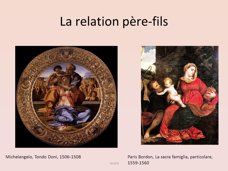 Analisi La relation père-fils Michelangelo, Tondo Doni, 1506-1508Paris Bordon, La sacra famiglia, particolare, 1559-1560