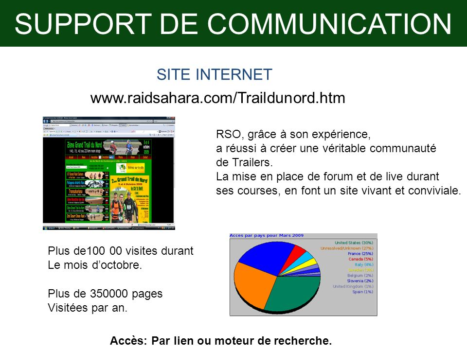 SUPPORT DE COMMUNICATION Plus de100 00 visites durant Le mois doctobre.