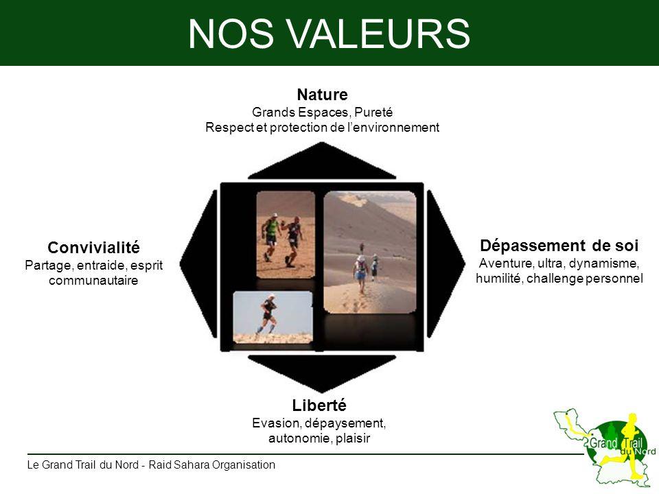NOS VALEURS Nature Grands Espaces, Pureté Respect et protection de lenvironnement Dépassement de soi Aventure, ultra, dynamisme, humilité, challenge p
