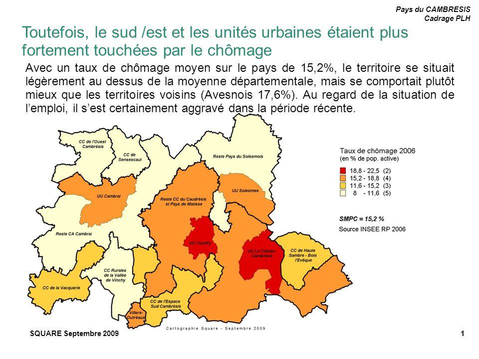 Pays du CAMBRESIS Cadrage PLH SQUARE Septembre 20091 Toutefois, le sud /est et les unités urbaines étaient plus fortement touchées par le chômage Avec un taux de chômage moyen sur le pays de 15,2%, le territoire se situait légèrement au dessus de la moyenne départementale, mais se comportait plutôt mieux que les territoires voisins (Avesnois 17,6%).
