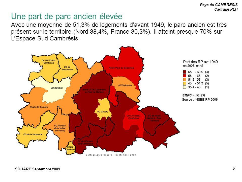 Pays du CAMBRESIS Cadrage PLH SQUARE Septembre 20092 Avec une moyenne de 51,3% de logements davant 1949, le parc ancien est très présent sur le territoire (Nord 38,4%, France 30,3%).