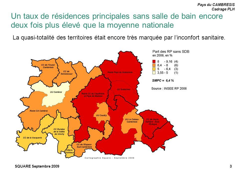 Pays du CAMBRESIS Cadrage PLH SQUARE Septembre 20093 La quasi-totalité des territoires était encore très marquée par linconfort sanitaire. Un taux de