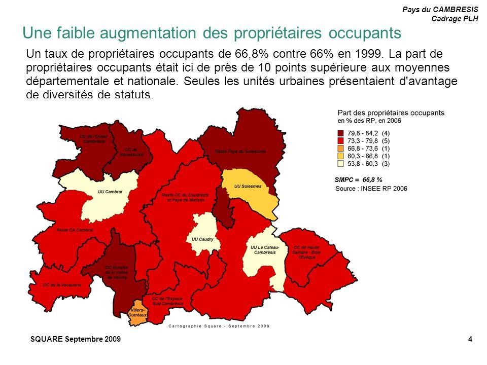 Pays du CAMBRESIS Cadrage PLH SQUARE Septembre 20094 Un taux de propriétaires occupants de 66,8% contre 66% en 1999. La part de propriétaires occupant