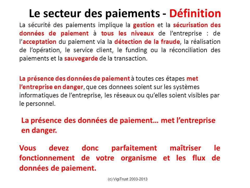 Le secteur des paiements - Définition La sécurité des paiements implique la gestion et la sécurisation des données de paiement à tous les niveaux de l